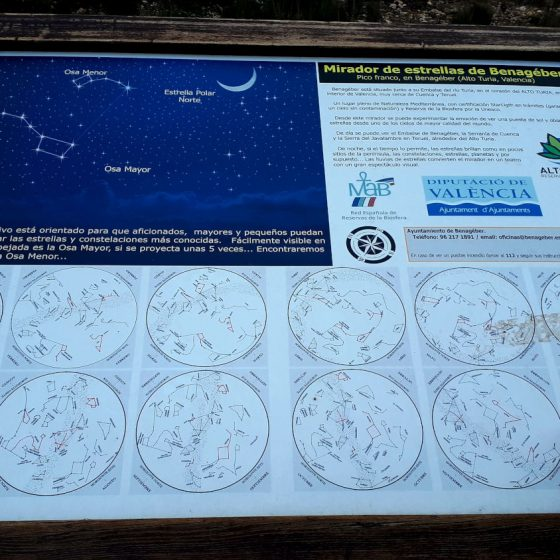 Star map at the top of Pico de Franco